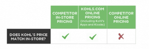 kohl's price match policy